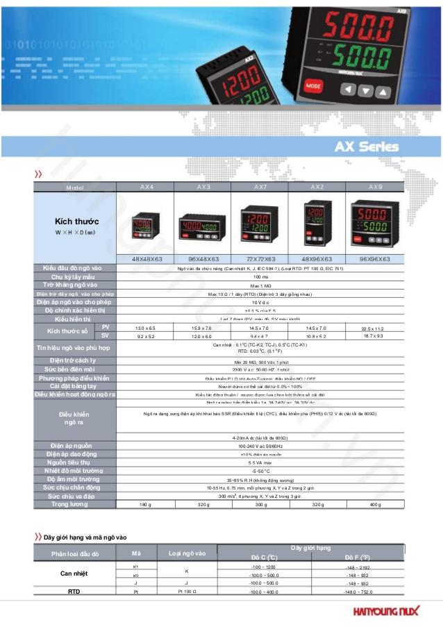 bộ điều khiển nhiệt độ hiển thị số AX Series