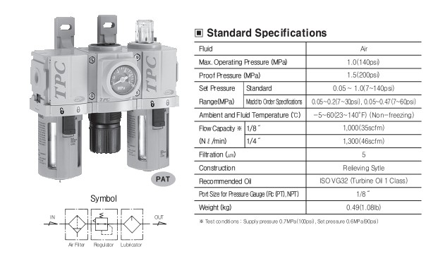 bộ lọc khí nén TPC PC2